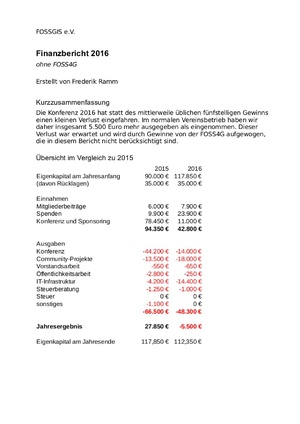 FOSSGIS Financials 2016 DE.pdf
