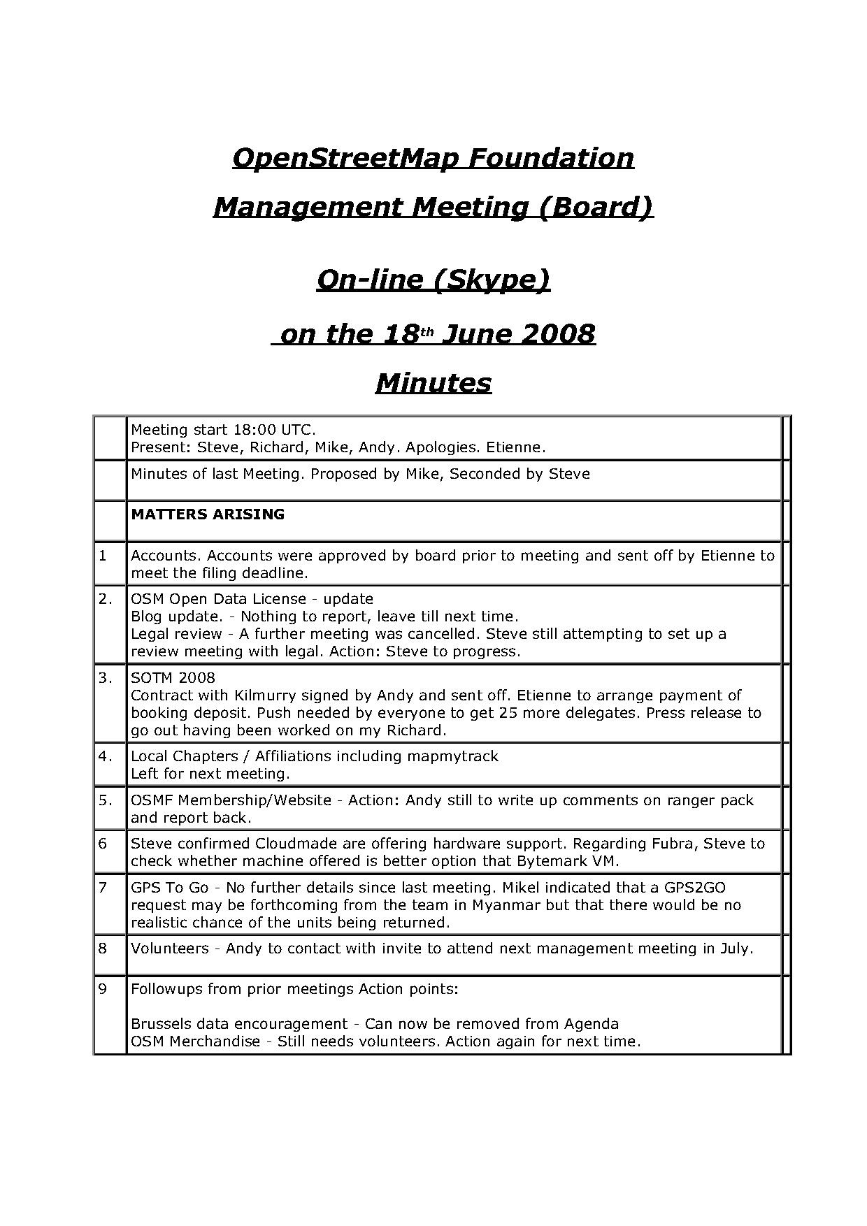 OSMF Board Meeting Minutes 2008-06-18