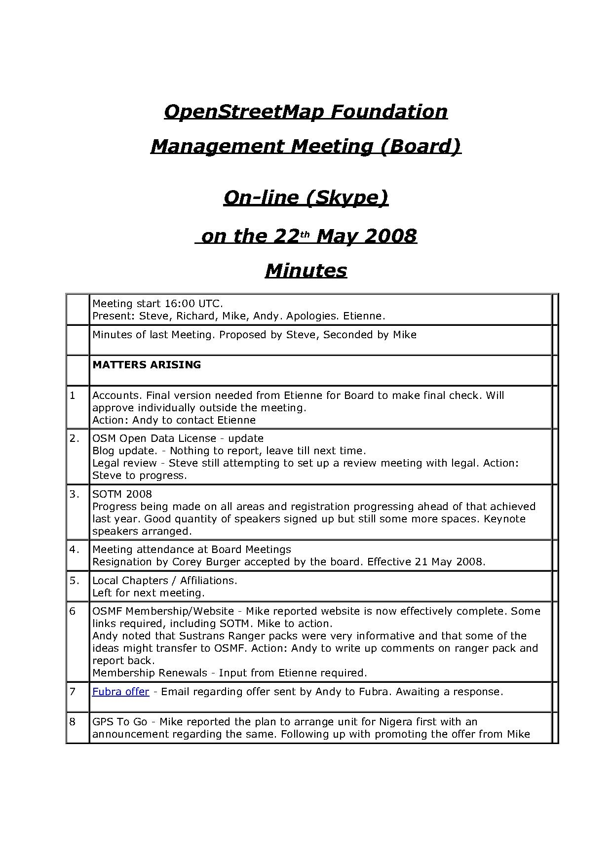 OSMF Board Meeting Minutes 2008-05-22