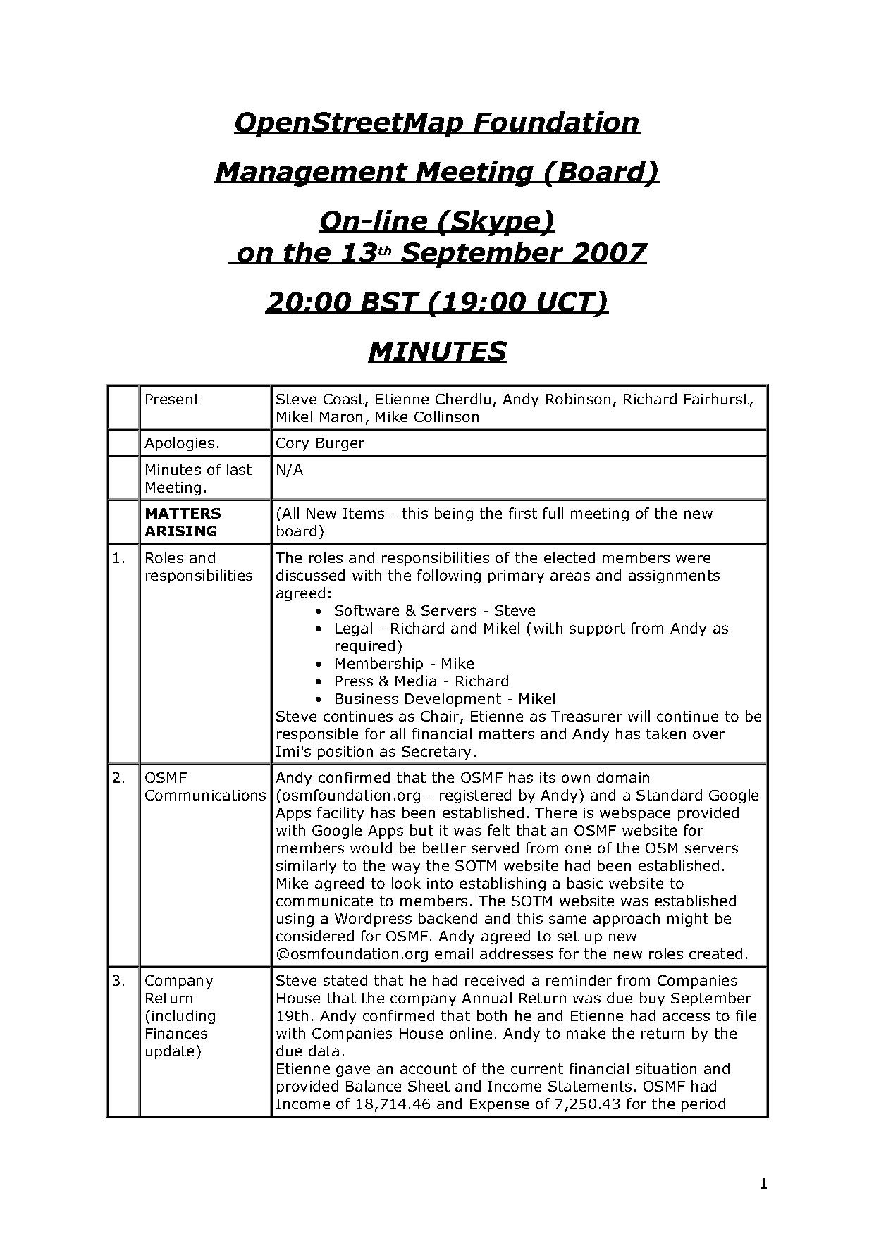 OSMF Board Meeting Minutes 2007-09-13